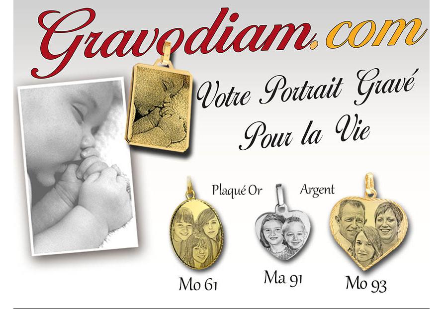 Qui est notre partenaire Gravodiam